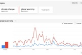 Climate change and global warming google