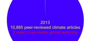 Articles on global climate change