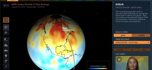 Global warming temperature Increase per year