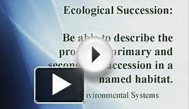 Ecological Succession: Be able to describe the process of